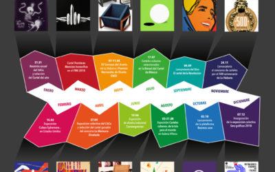 Cronología de diseño cubano 2018
